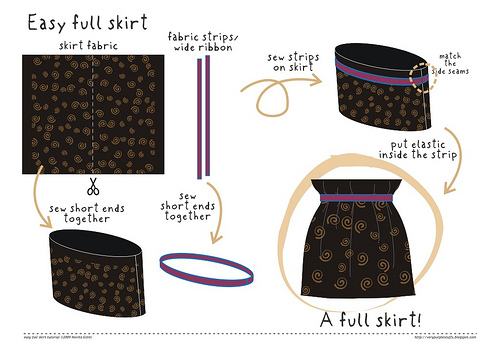 Easy full skirt - diagram