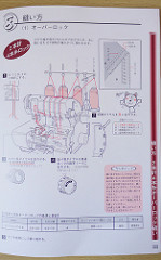 Babylock BL-75 manual